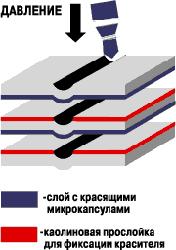 Бумага для самокопирующихся бланков