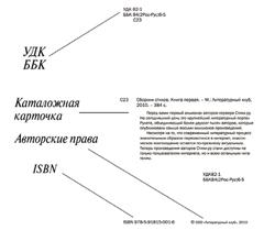 ISBN книги